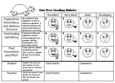 rubrics for writing across the curriculum research
