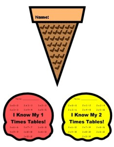 Math multiplication sticker and incentive charts ice cream scoops also shaped like yummy cones rh uniqueteachingresources