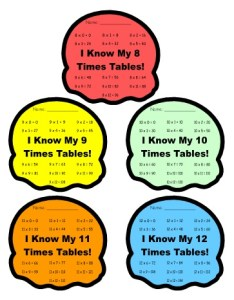 Math multiplication incentive charts for students classroom bulletin board display blue bullet point these ice cream sticker also shaped like yummy cones rh uniqueteachingresources