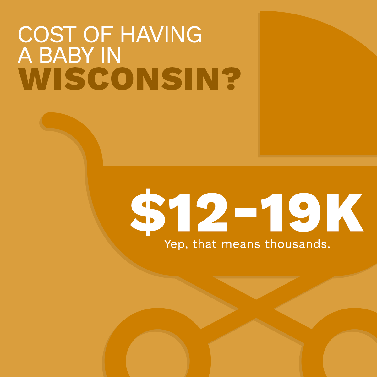 cost of having a baby in wisconsin
