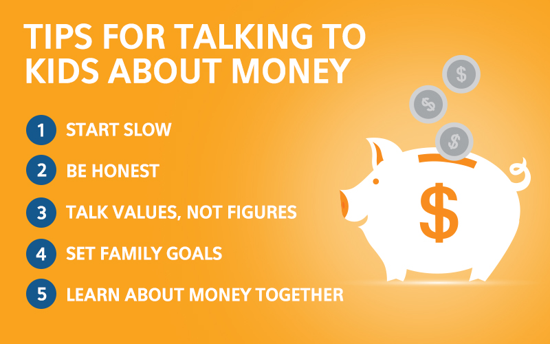 tips for talking to kids about money