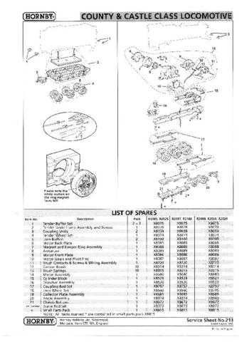 Hornby No.213 County And Castle Class Service Sheets by