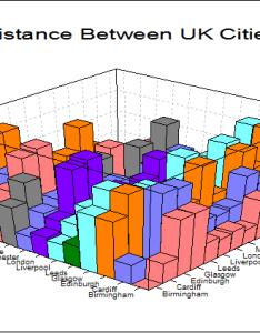 bar chart also unistat statistics software in excel rh