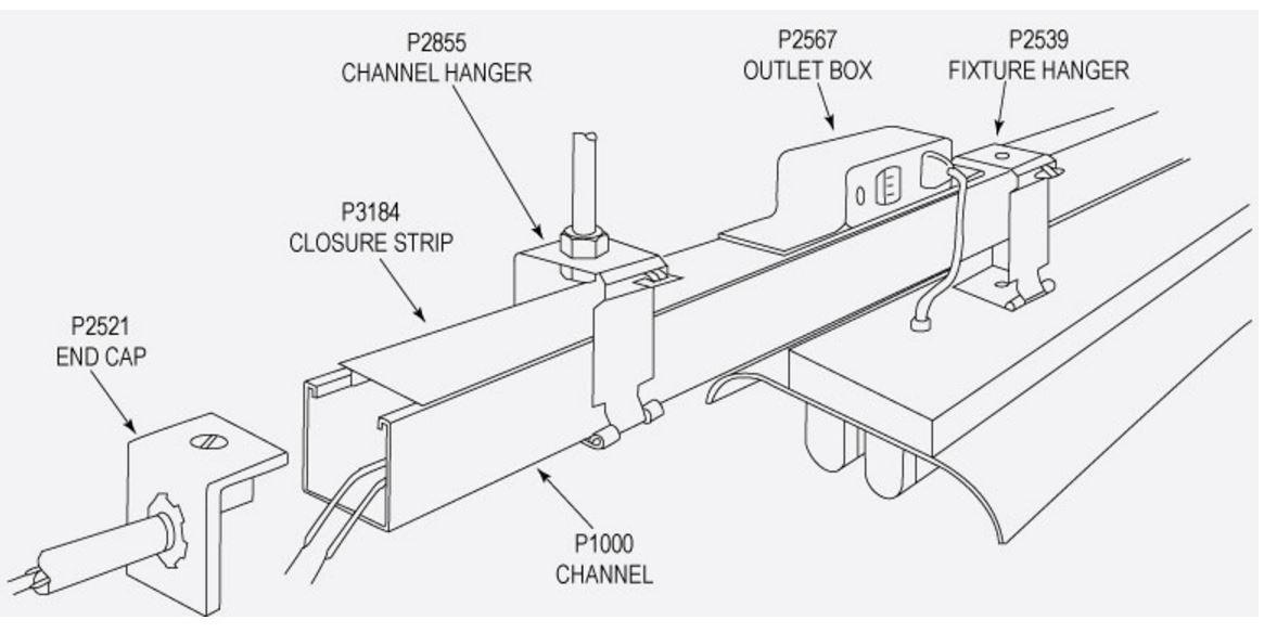 Tray Tracking Systems