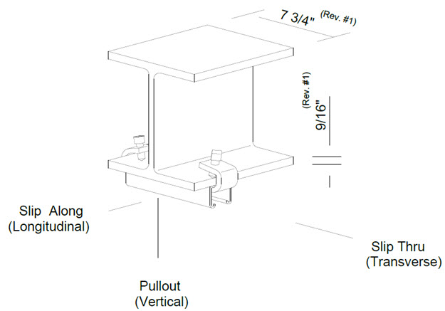 Unistrut P1386, P1985S, and P2785 Beam Clamp Load Data in