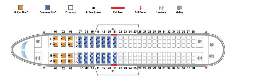 Everything You Wanted to Know About Where to Sit on the