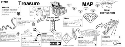 Follow Me Kids Discipleship Training curriculum visual