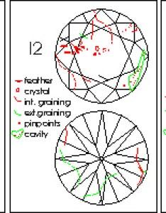 Diamond clarity groups also united diamonds inc rh uniteddiamonds