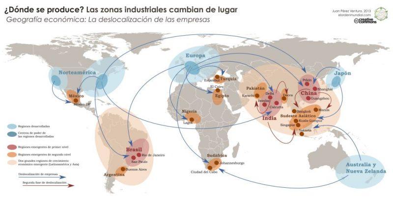 ¿Dónde se produce la deslocalización? Autor: Juan Pérez Ventura