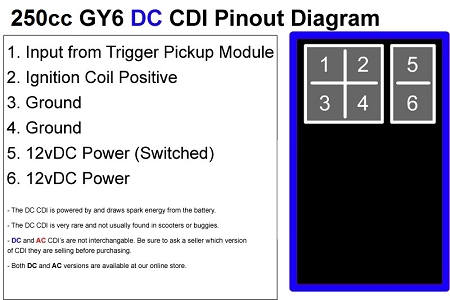 50cc Tank Wiring Diagram Dc Cdi Gy6 6 Pin 250cc 260cc