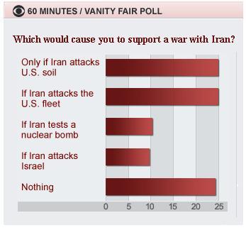 VF-Iran-poll-2