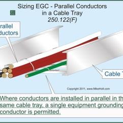 Network Wall Socket Wiring Diagram 2005 Chevy Cavalier Engine Services | United Arab Marine Engineering.l.l.c:-