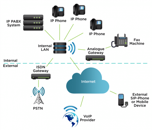 small resolution of what is a pabx pbx system