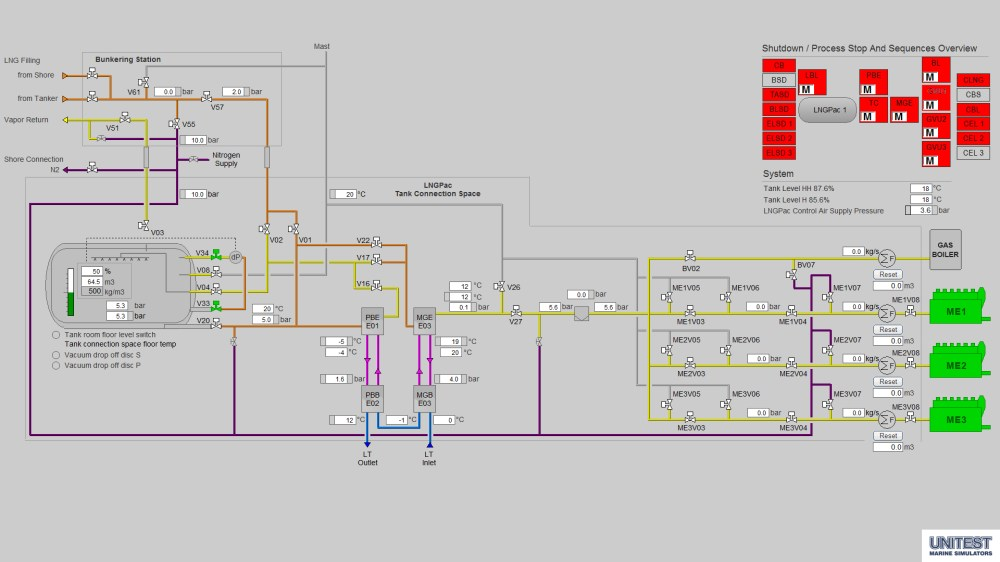 medium resolution of starting the gas supply to the engines and boiler in automatic and manual mode depending on the state of lngpac and pressure build up evaporator