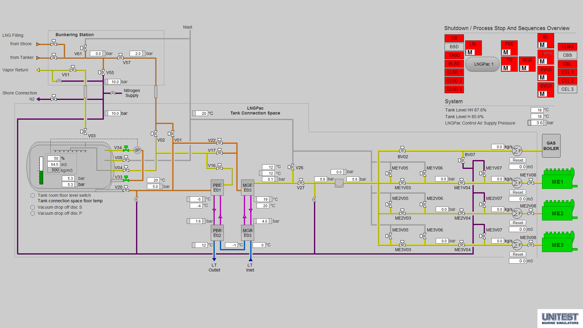 hight resolution of starting the gas supply to the engines and boiler in automatic and manual mode depending on the state of lngpac and pressure build up evaporator