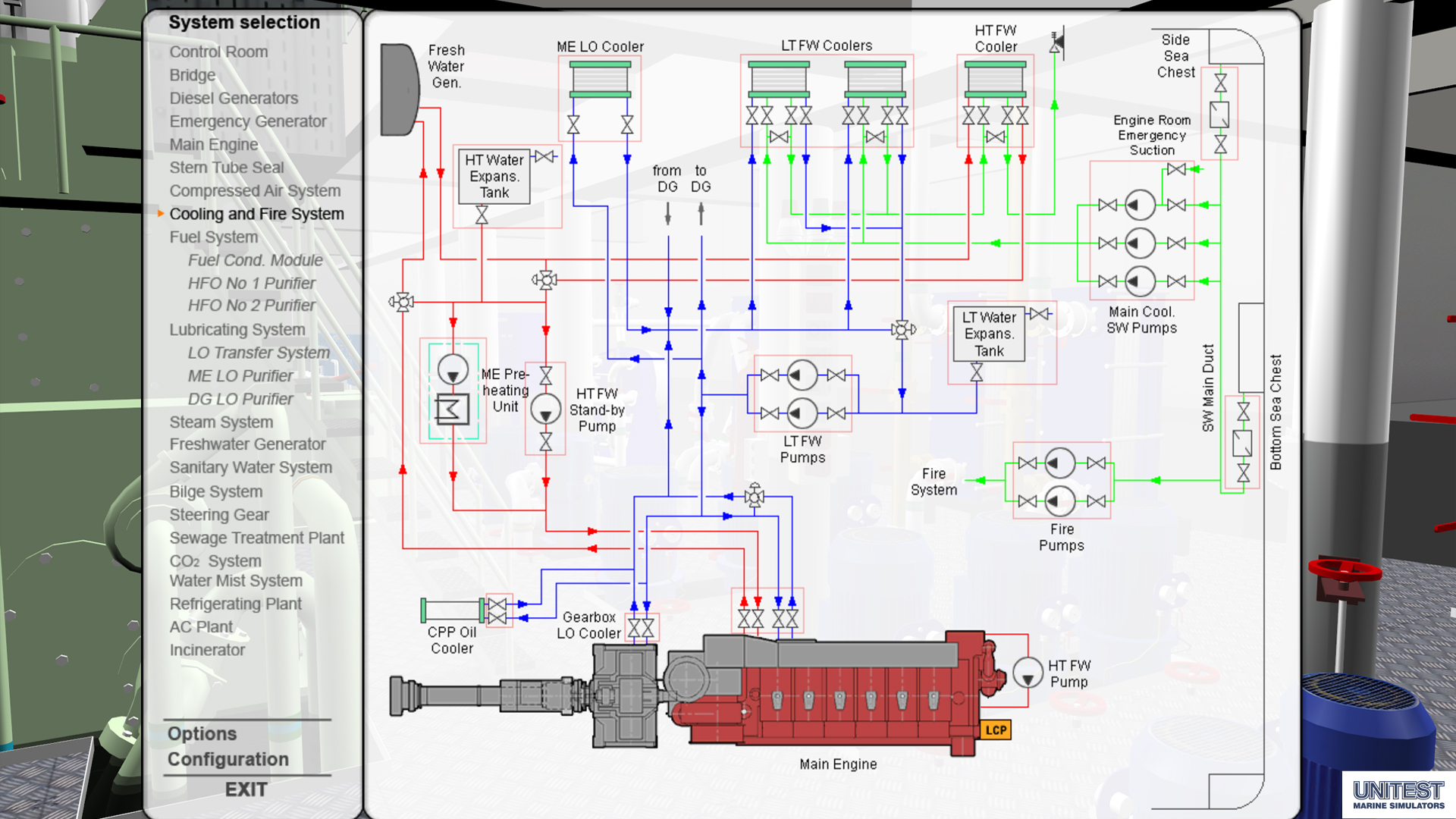 hight resolution of the latest development also includes a combination of 3d and 2d diagram presentation which enables to follow how a certain device really functions and