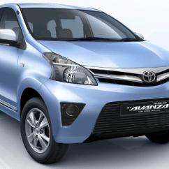 Harga Grand New Avanza Makassar Pajak Mobil 2018 2016 Toyota Kredit 6 Keunggulan Utama
