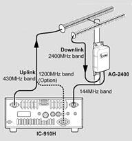 ICOM AG2400 Downconverter AG-2400 2400 MHz