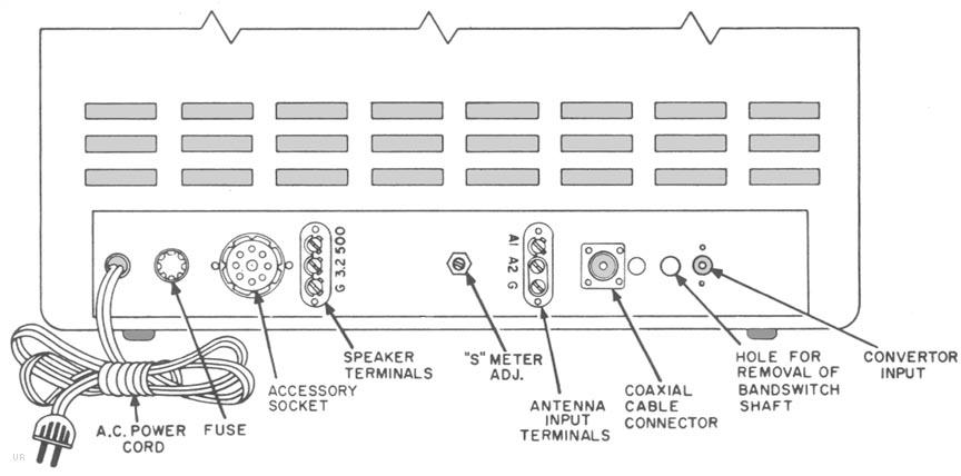 Hallicrafters SX-101A Radio Receiver