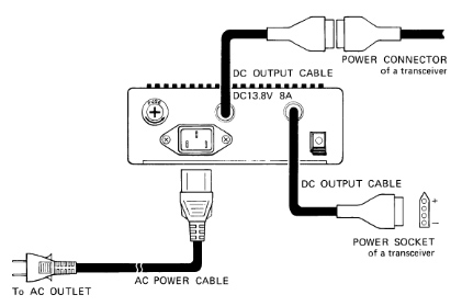 Icom PS45 Power Supply