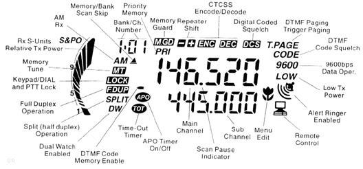 Yaesu FT3000M Radio Display