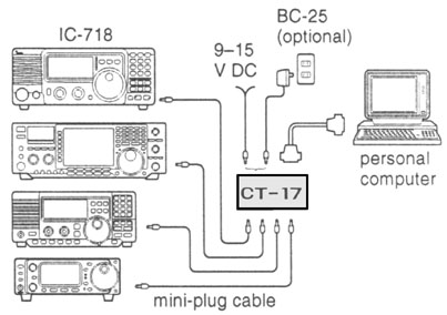 CT17 CI-V Level Converter