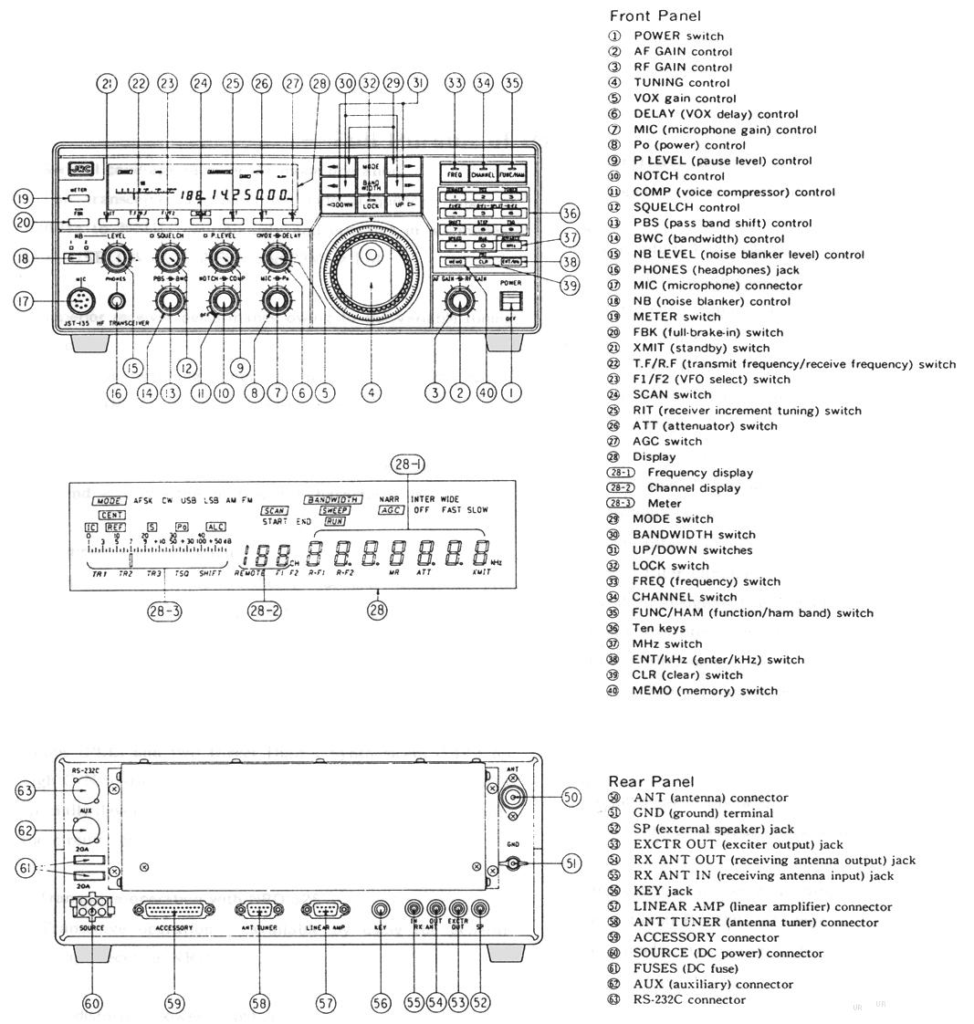 Japan Radio Company JST-135, JRC JST135