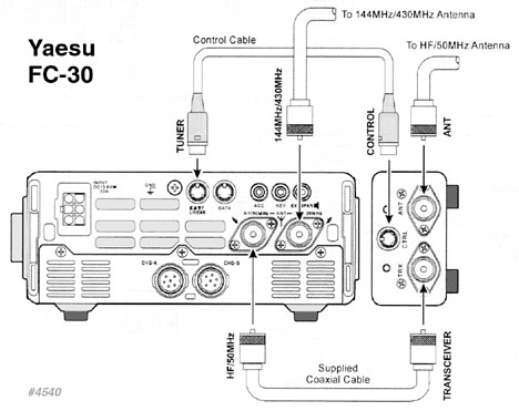 Yaesu FC-30 Antenna Tuner Interconnect Diagram