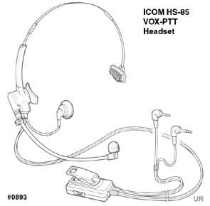 Icom IC-92AD HT, Icom IC92AD D-Star HT Radio