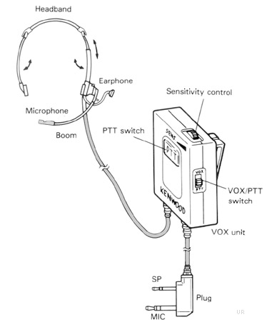 push to talk switch wiring diagram for tekonsha voyager brake controller kenwood hmc2 headset with vox the hmc 2 can operate in either ptt or mode this is selected by a and there sensitivity control