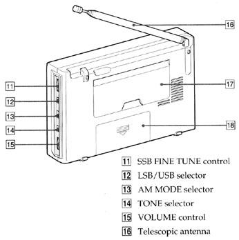 Sony ICF-SW7600 / Sony ICF-SW7600G / Sony ICF-SW7600GR AM