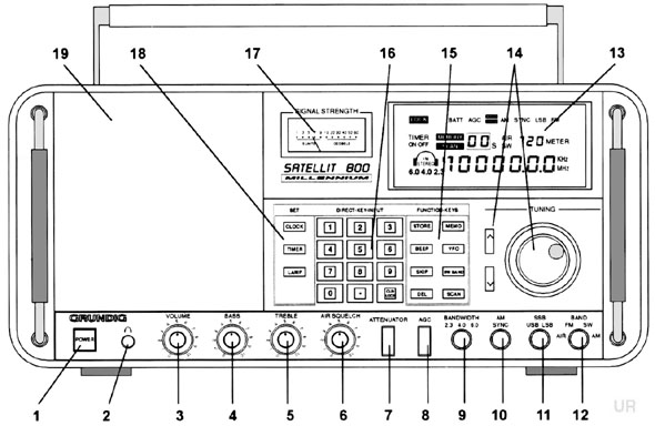 vhf band 2 radio spectrum tuning