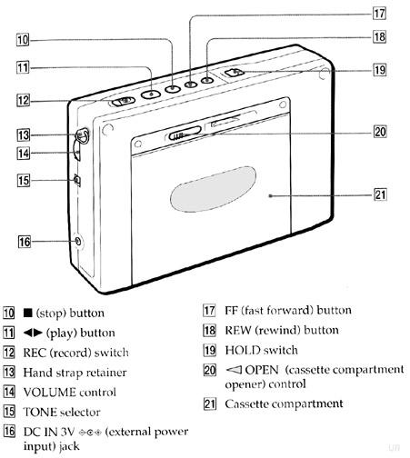 Sony ICF-SW1000T, Sony ICFSW1000T Shortwave Radio Recorder