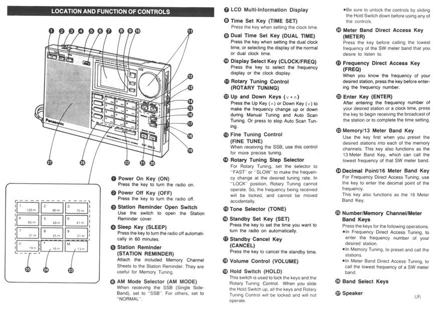 Panasonic RFB65, Panasonic RF-B65 shortwave receiver