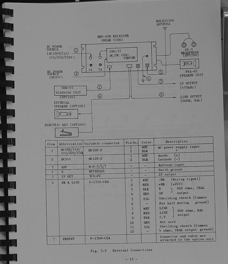 JRC NRD-92M, Japan Radio Company NRD-92M, JRC NRD-93