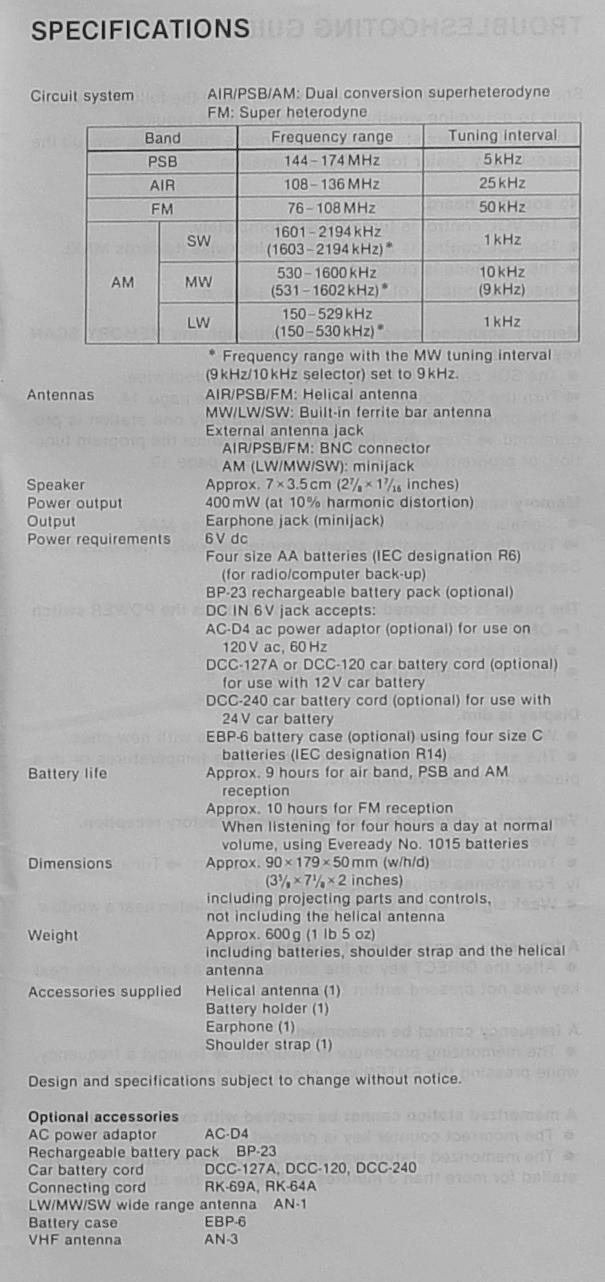 Sony ICF-Pro80, Sony icfpro80