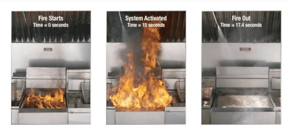 Kitchen Fire Suppression System