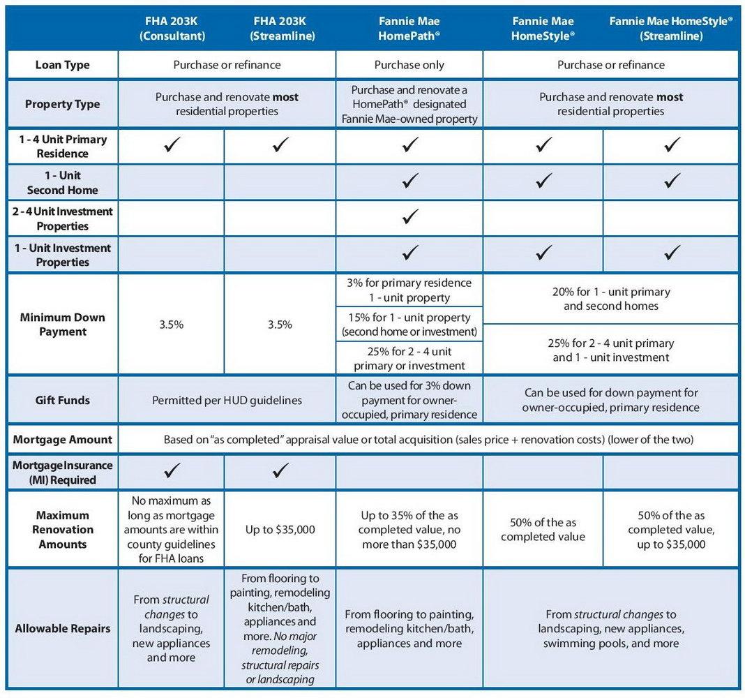 Qualified Mortgage Worksheet