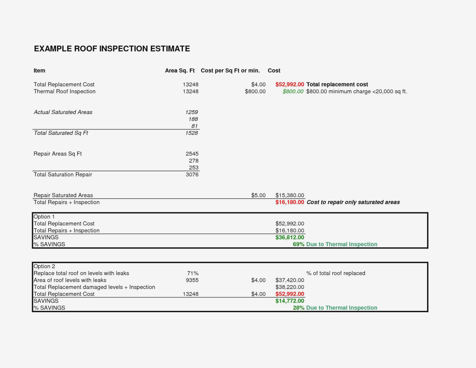 Blank Roofing Estimate Form