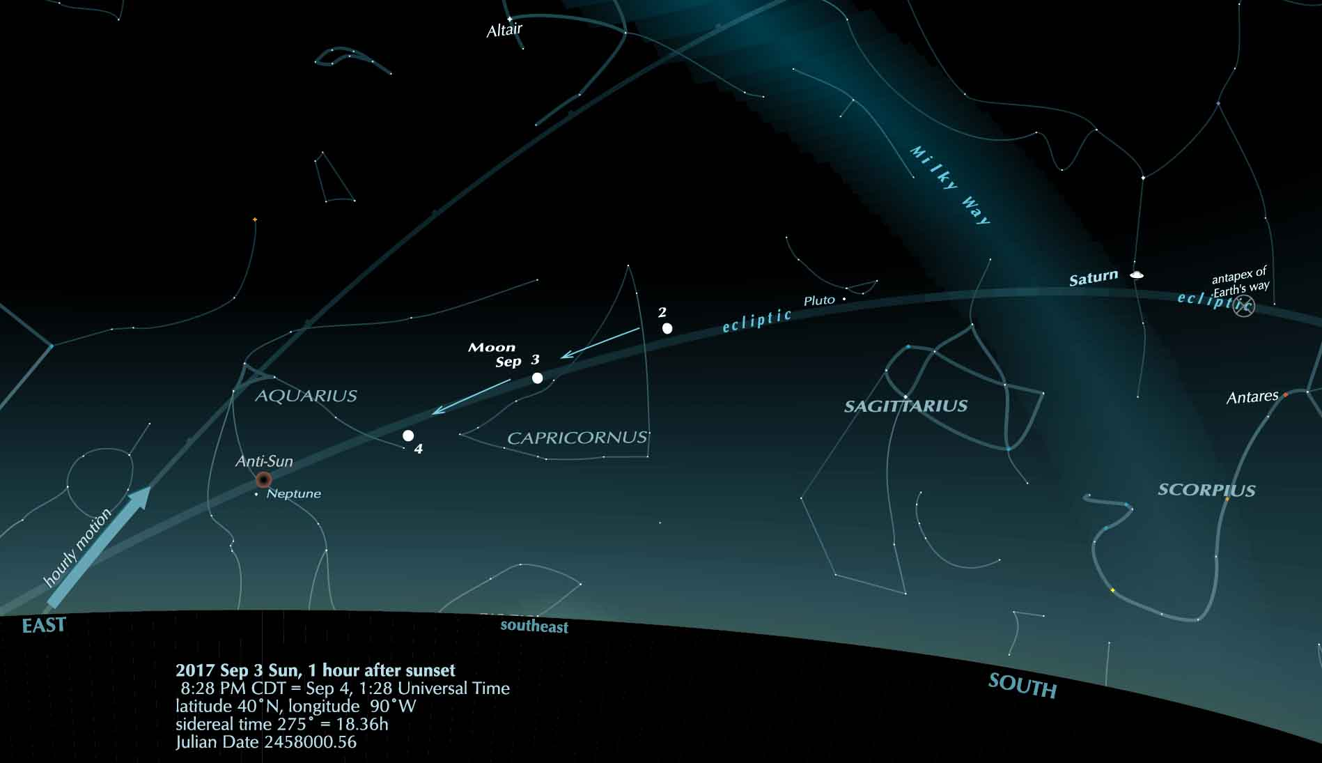 hight resolution of neptune at opposition