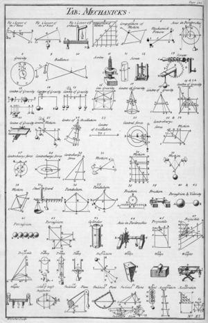 The History Of Physics And Science.