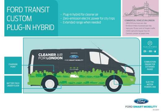 ford electrified vans