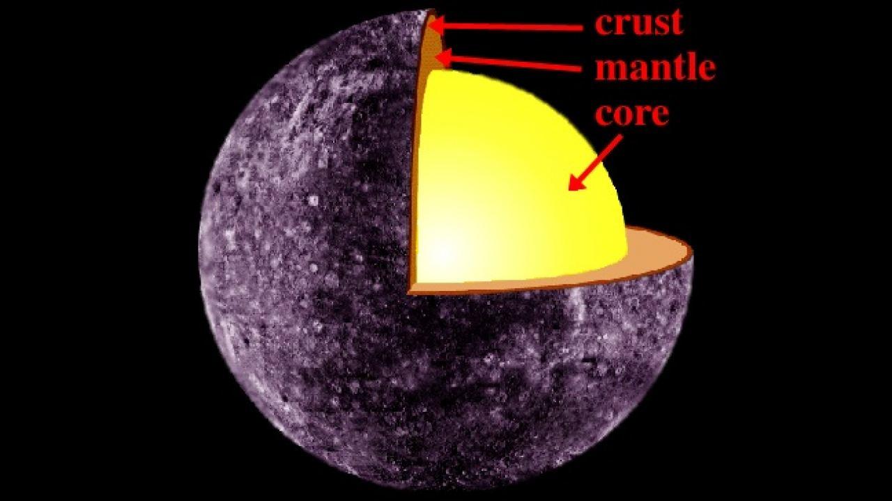 hight resolution of mercury diagram