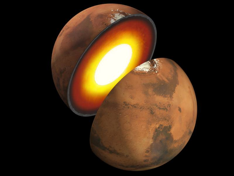 Bronze Planet Hours