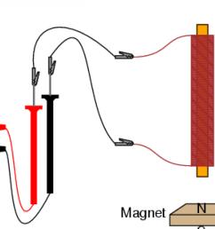 electromagnet circuit diagram [ 1280 x 720 Pixel ]