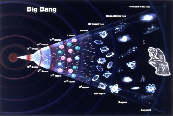 Illustration of the Big Bang Theory