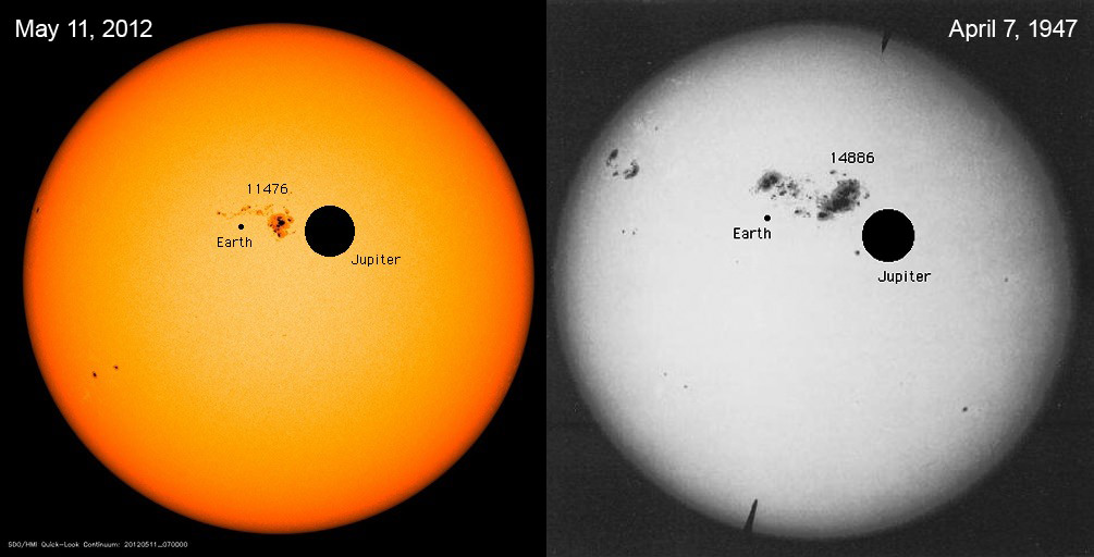 How Big Are Sunspots?