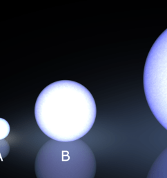 what are the different types of stars  [ 1574 x 696 Pixel ]