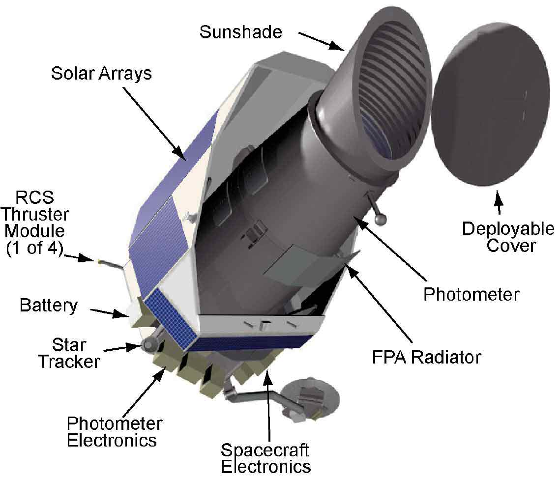 parts of a telescope diagram yamaha grizzly 660 carburetor kepler planet hunting mission in jeopardy universe today