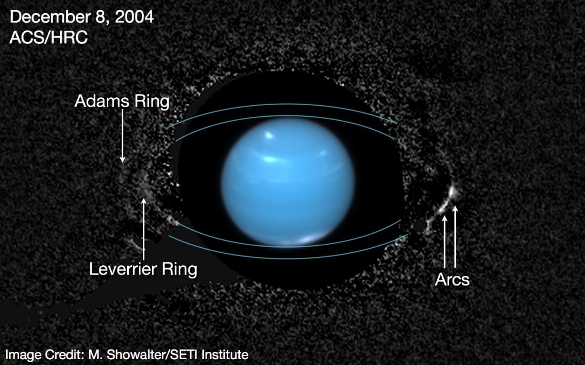 hight resolution of the labeled ring arcs of neptune as seen in newly processed data the image spans